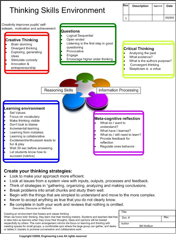 integrating critical and creative thinking in healthcare