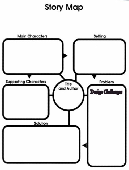 Engineering lens for Story outline template for kids